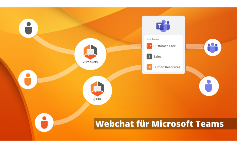 Webchat für Microsoft Teams